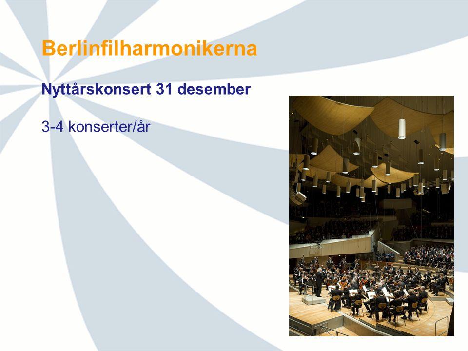 Berlinfilharmonikerna Nyttårskonsert 31 desember 3-4 konserter/år