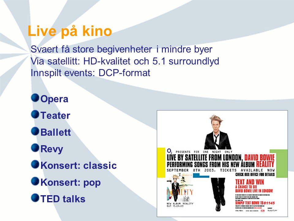 Live på kino Svaert få store begivenheter i mindre byer Via satellitt: HD-kvalitet och 5.1 surroundlyd Innspilt events: DCP-format Opera Teater Ballet