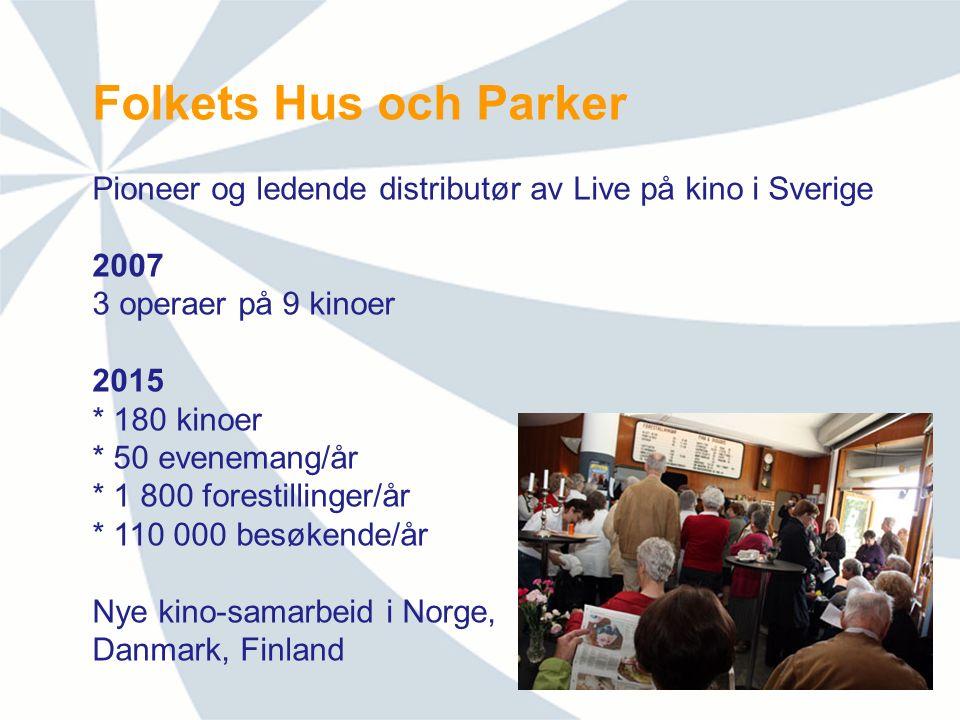 Folkets Hus och Parker Pioneer og ledende distributør av Live på kino i Sverige 2007 3 operaer på 9 kinoer 2015 * 180 kinoer * 50 evenemang/år * 1 800 forestillinger/år * 110 000 besøkende/år Nye kino-samarbeid i Norge, Danmark, Finland