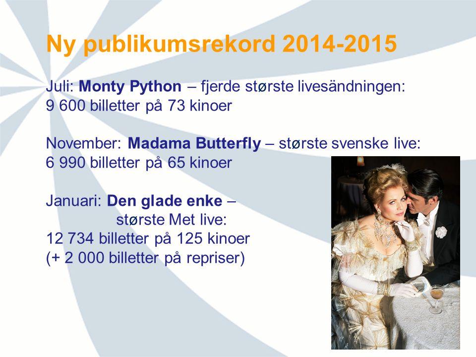 Ny publikumsrekord 2014-2015 Juli: Monty Python – fjerde største livesändningen: 9 600 billetter på 73 kinoer November: Madama Butterfly – største svenske live: 6 990 billetter på 65 kinoer Januari: Den glade enke – største Met live: 12 734 billetter på 125 kinoer (+ 2 000 billetter på repriser)