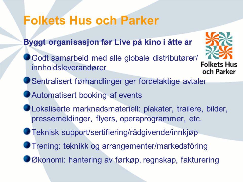 Folkets Hus och Parker Byggt organisasjon før Live på kino i åtte år Godt samarbeid med alle globale distributører/ innholdsleverandører Sentralisert