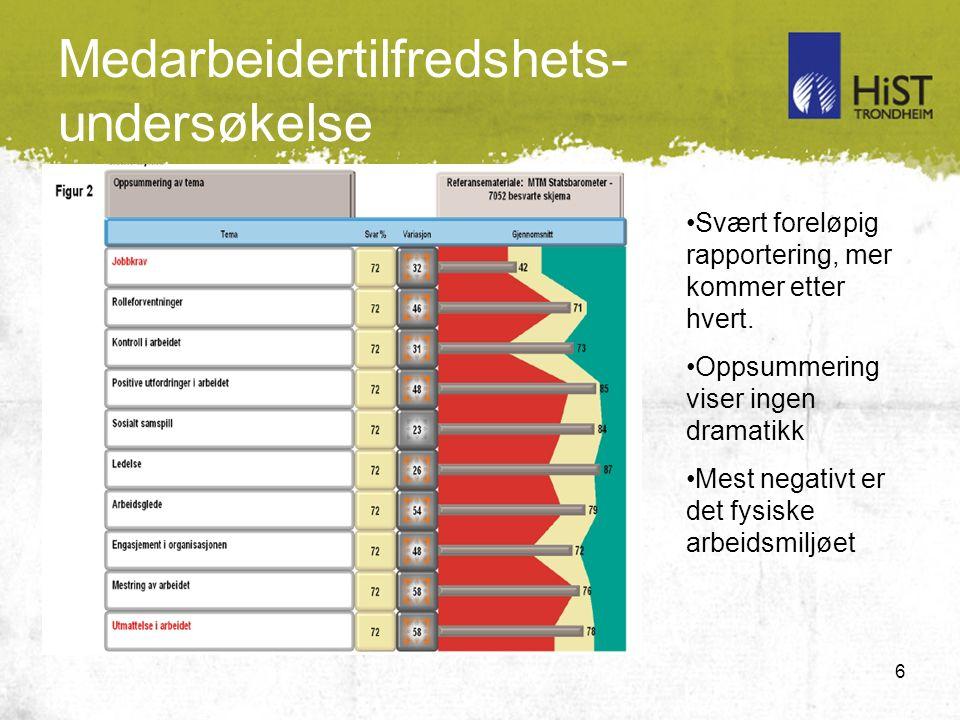 6 Medarbeidertilfredshets- undersøkelse Svært foreløpig rapportering, mer kommer etter hvert.