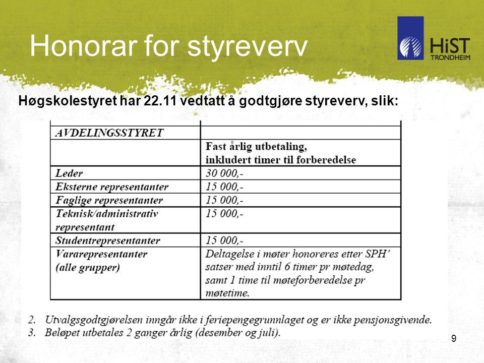 9 Honorar for styreverv Høgskolestyret har 22.11 vedtatt å godtgjøre styreverv, slik: