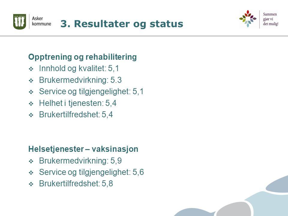 3. Resultater og status Opptrening og rehabilitering  Innhold og kvalitet: 5,1  Brukermedvirkning: 5.3  Service og tilgjengelighet: 5,1  Helhet i