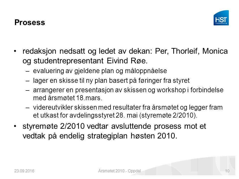 Prosess 23.09.2016Årsmøtet 2010 - Oppdal10 redaksjon nedsatt og ledet av dekan: Per, Thorleif, Monica og studentrepresentant Eivind Røe.