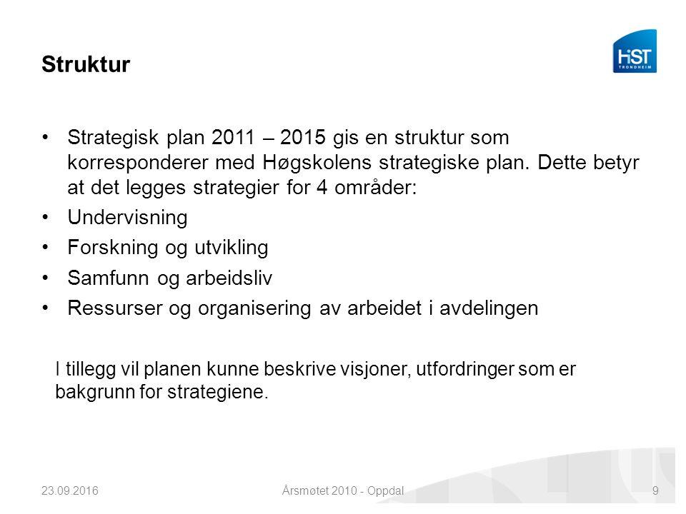 Struktur 23.09.2016Årsmøtet 2010 - Oppdal9 Strategisk plan 2011 – 2015 gis en struktur som korresponderer med Høgskolens strategiske plan.