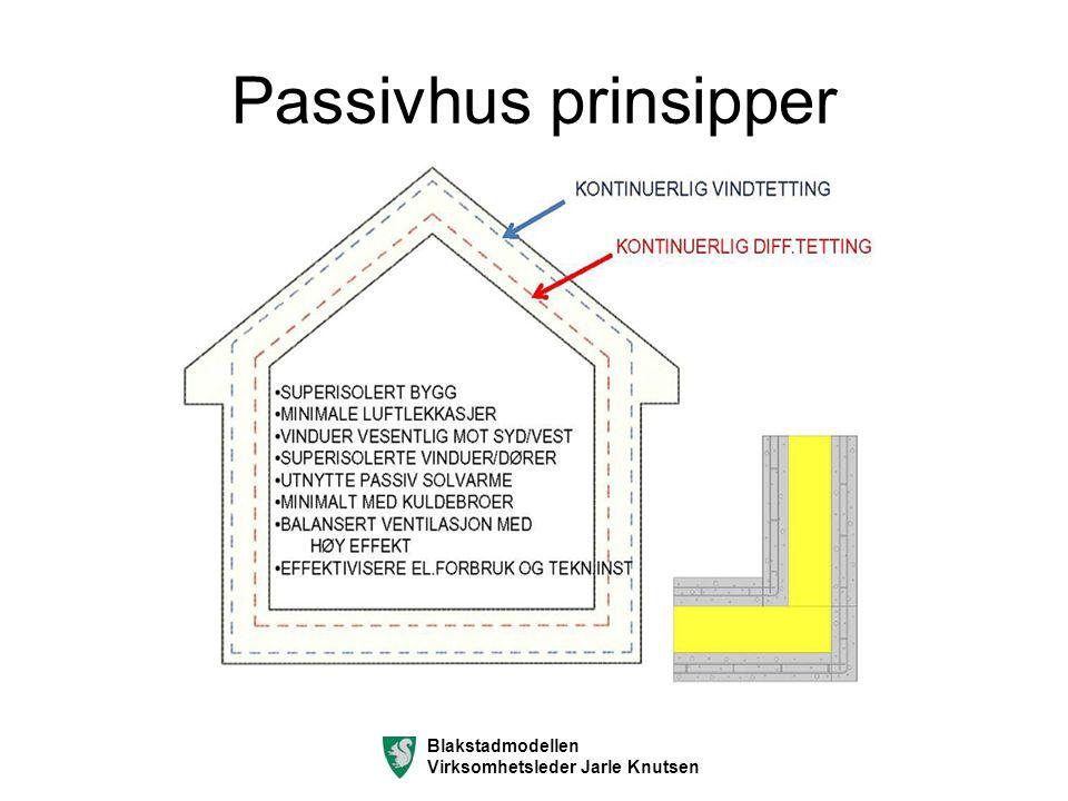 Passivhus prinsipper Blakstadmodellen Virksomhetsleder Jarle Knutsen