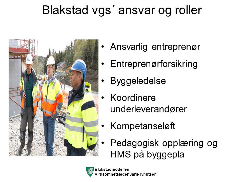 Blakstadmodellen Virksomhetsleder Jarle Knutsen Boligsosiale rammebetingelser Bygningene skal være robuste, trygge og trivelige å bo i for beboere med rus, angst, psykiske problemer etc.
