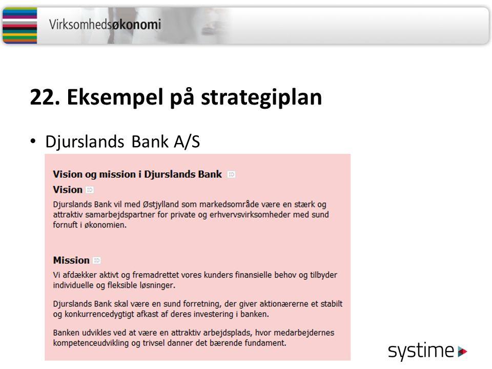 22. Eksempel på strategiplan Djurslands Bank A/S
