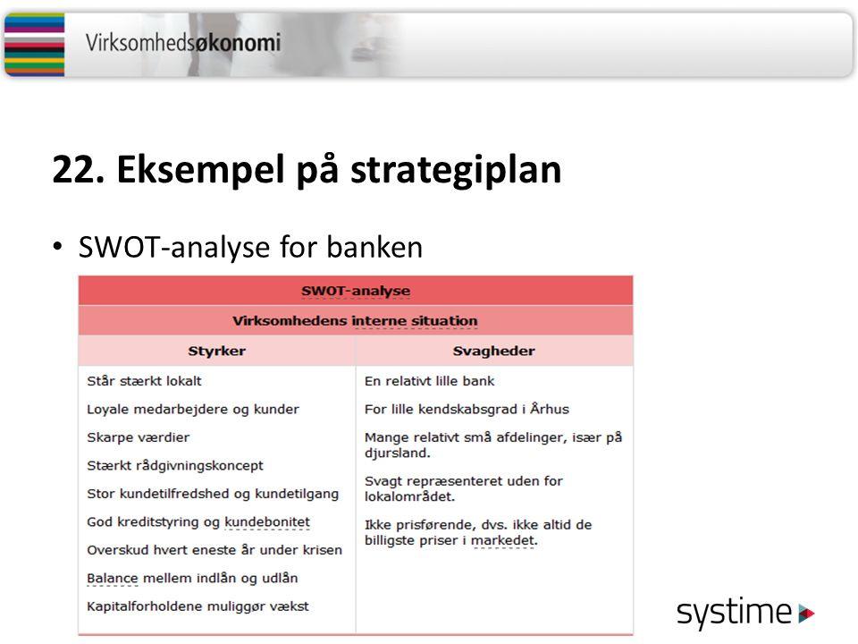 22. Eksempel på strategiplan SWOT-analyse for banken