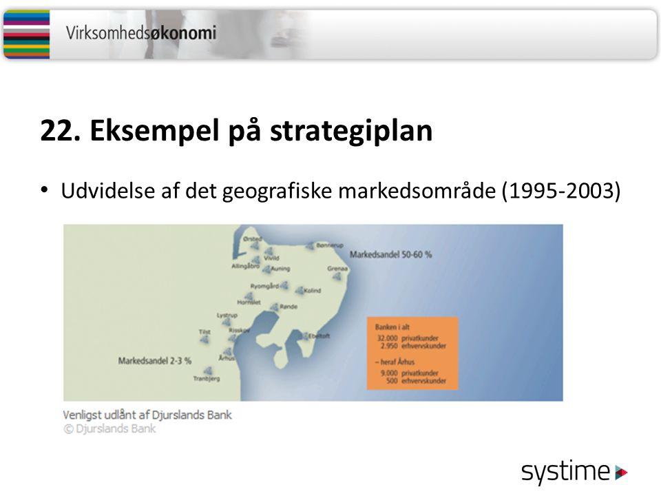 22. Eksempel på strategiplan Udvidelse af det geografiske markedsområde (1995-2003)
