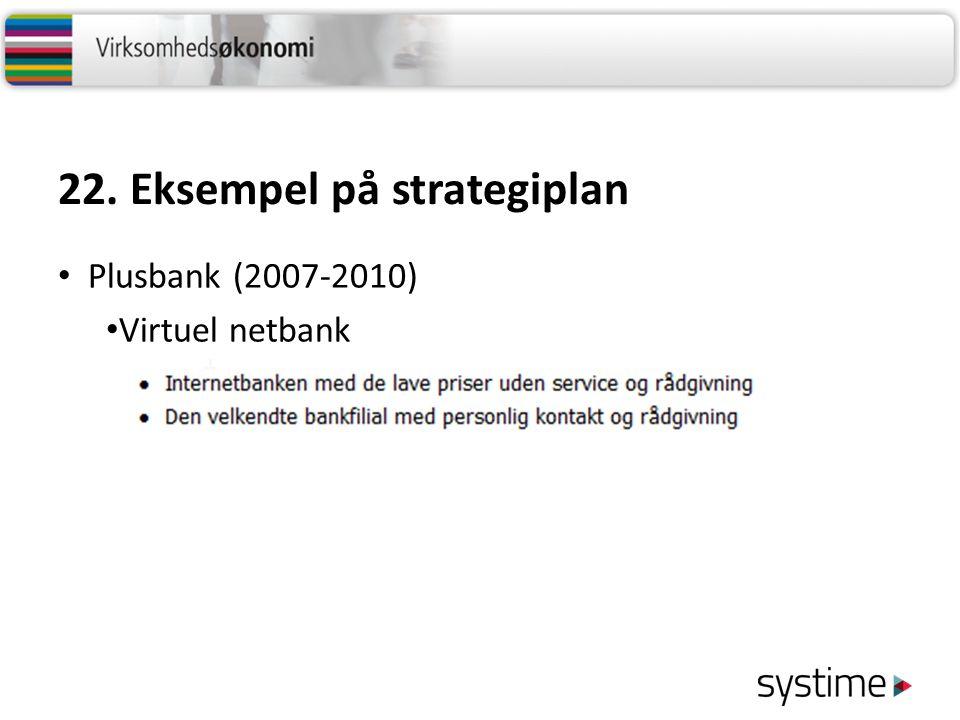 22. Eksempel på strategiplan Plusbank (2007-2010) Virtuel netbank