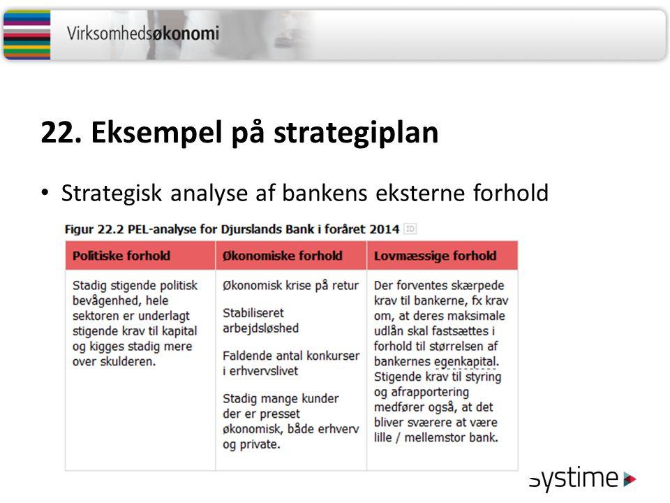 22. Eksempel på strategiplan Strategisk analyse af bankens eksterne forhold