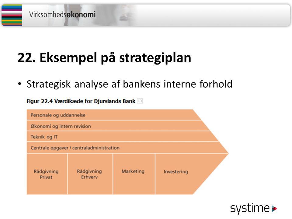 22. Eksempel på strategiplan Strategisk analyse af bankens interne forhold