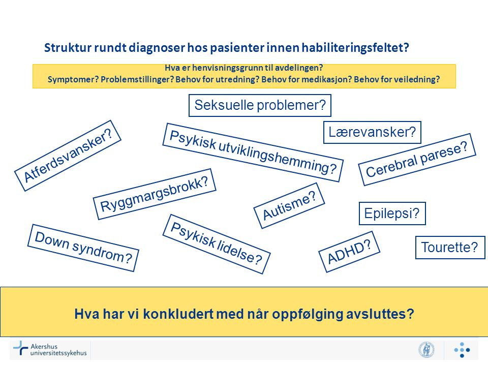 Struktur rundt diagnoser hos pasienter innen habiliteringsfeltet? Hva er henvisningsgrunn til avdelingen? Symptomer? Problemstillinger? Behov for utre