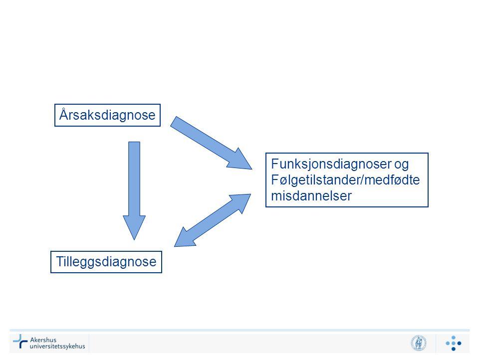 Årsaksdiagnose Funksjonsdiagnoser og Følgetilstander/medfødte misdannelser Tilleggsdiagnose