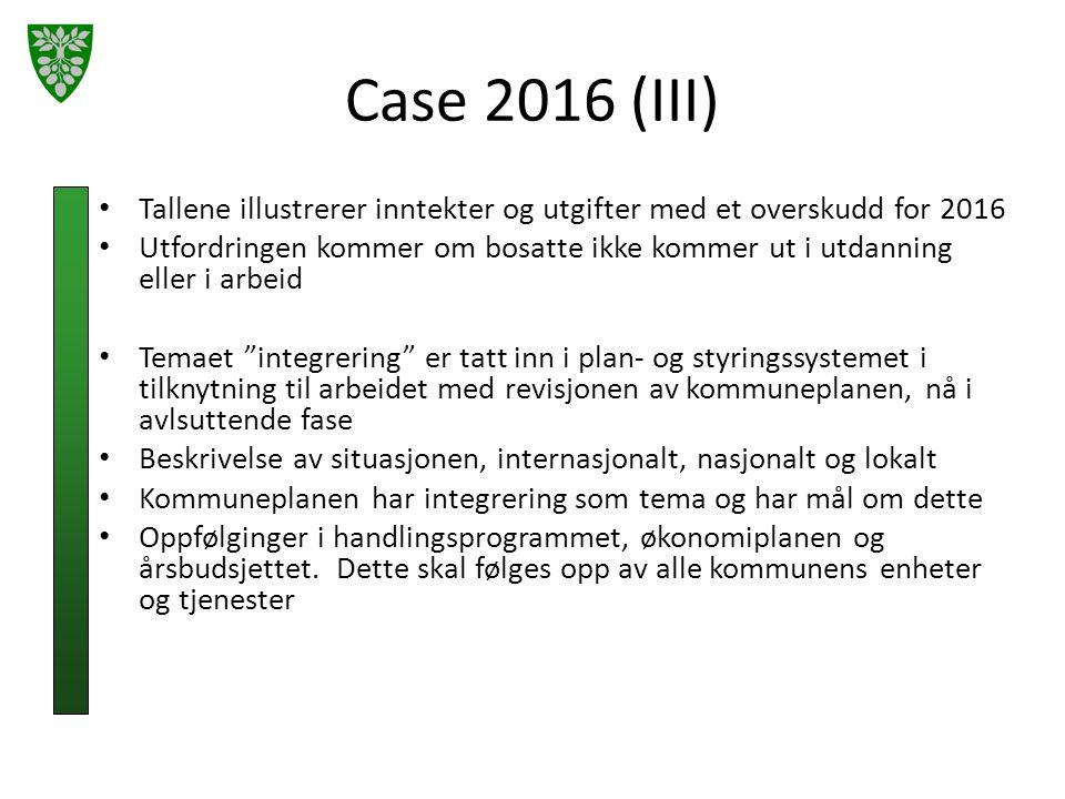 Case 2016 (III) Tallene illustrerer inntekter og utgifter med et overskudd for 2016 Utfordringen kommer om bosatte ikke kommer ut i utdanning eller i arbeid Temaet integrering er tatt inn i plan- og styringssystemet i tilknytning til arbeidet med revisjonen av kommuneplanen, nå i avlsuttende fase Beskrivelse av situasjonen, internasjonalt, nasjonalt og lokalt Kommuneplanen har integrering som tema og har mål om dette Oppfølginger i handlingsprogrammet, økonomiplanen og årsbudsjettet.