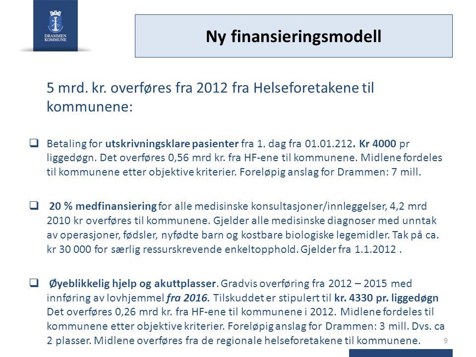 Ny finansieringsmodell 5 mrd. kr.