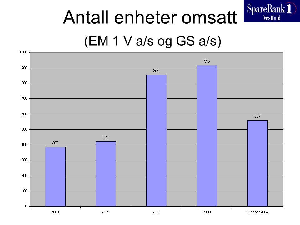 Antall enheter omsatt (EM 1 V a/s og GS a/s)
