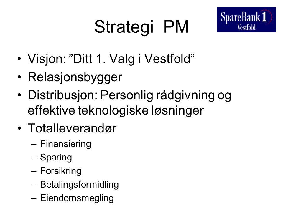 """Strategi PM Visjon: """"Ditt 1. Valg i Vestfold"""" Relasjonsbygger Distribusjon: Personlig rådgivning og effektive teknologiske løsninger Totalleverandør –"""