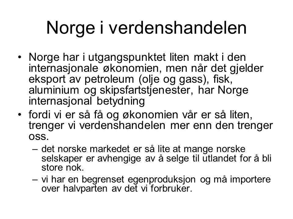 Norge i verdenshandelen Norge har i utgangspunktet liten makt i den internasjonale økonomien, men når det gjelder eksport av petroleum (olje og gass), fisk, aluminium og skipsfartstjenester, har Norge internasjonal betydning fordi vi er så få og økonomien vår er så liten, trenger vi verdenshandelen mer enn den trenger oss.