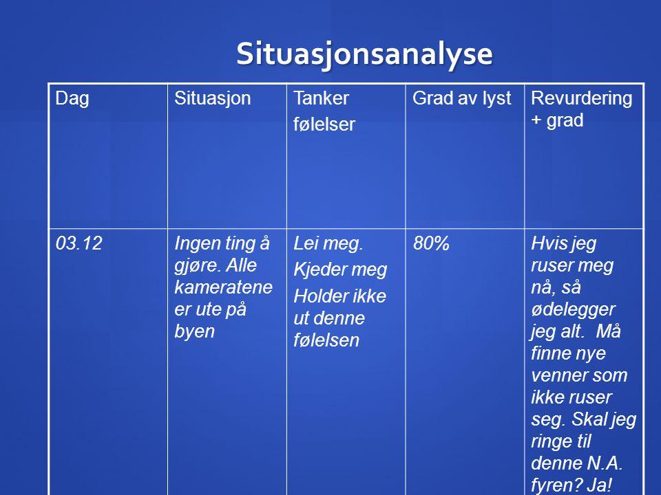 Situasjonsanalyse DagSituasjonTanker følelser Grad av lystRevurdering + grad 03.12Ingen ting å gjøre.