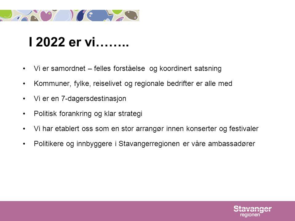 I 2022 er vi……..