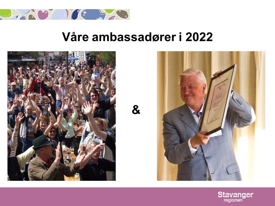Våre ambassadører i 2022 &