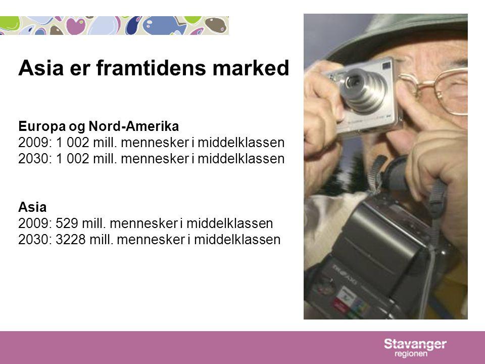 Mange små aktører Berøres av mange politiske felt Konjunkturavhengig Norge - særskilte utfordringer