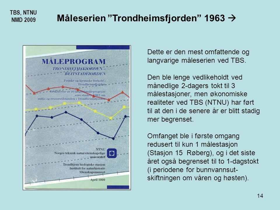 13 TBS, NTNU NMD 2009 Ved ervervelsen av FF Harry Borthen I i 1962 ble TBS i stand til å vedlikeholde en omfattende og rutinemessig hydrografiserie på 3 faste stasjoner i Trondheimsfjorden.