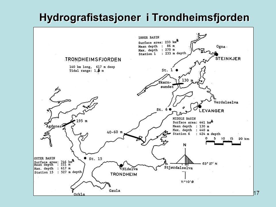 16 Hydrografi i Trondheimsfjorden 1963-2008 Hvor, hva, når og hvordan Ved Kjersti Andresen