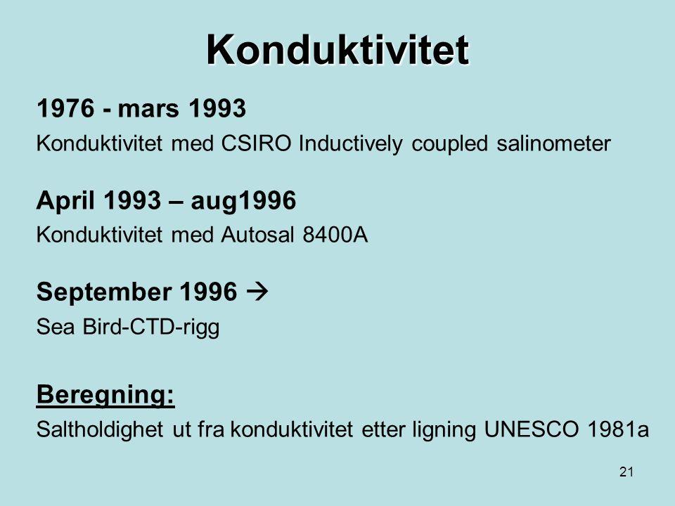 20 Temperatur Frem til august 1996 Temperatur måles med 2 vendetermometre (F.Gohla, Kiel) montert på Nansen vendevannhentere.
