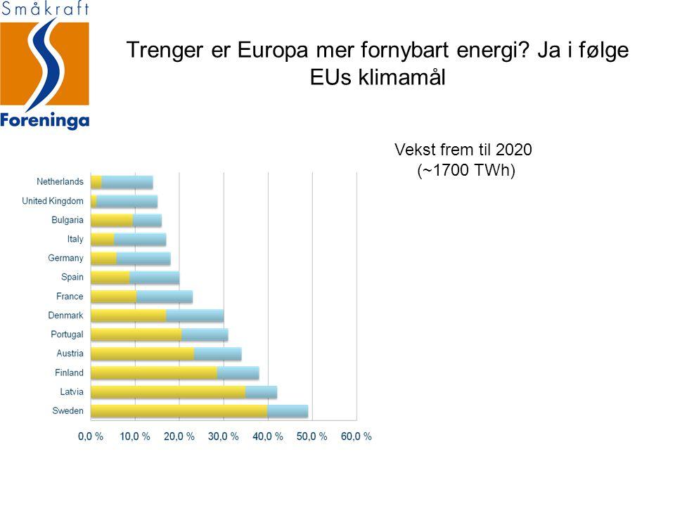 Trenger er Europa mer fornybart energi? Ja i følge EUs klimamål Vekst frem til 2020 (~1700 TWh)