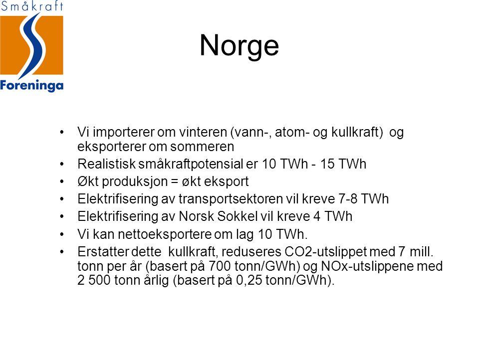Norge Vi importerer om vinteren (vann-, atom- og kullkraft) og eksporterer om sommeren Realistisk småkraftpotensial er 10 TWh - 15 TWh Økt produksjon