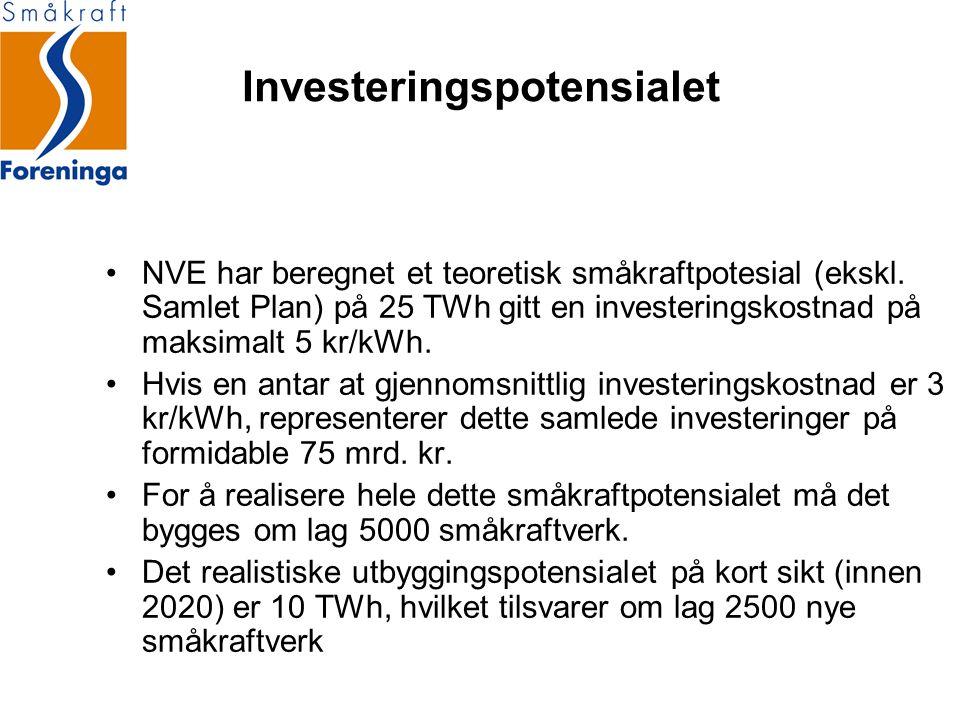 Investeringspotensialet NVE har beregnet et teoretisk småkraftpotesial (ekskl. Samlet Plan) på 25 TWh gitt en investeringskostnad på maksimalt 5 kr/kW