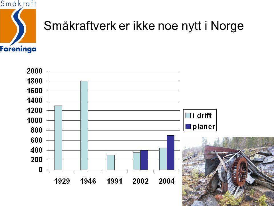 Småkraftverk er ikke noe nytt i Norge
