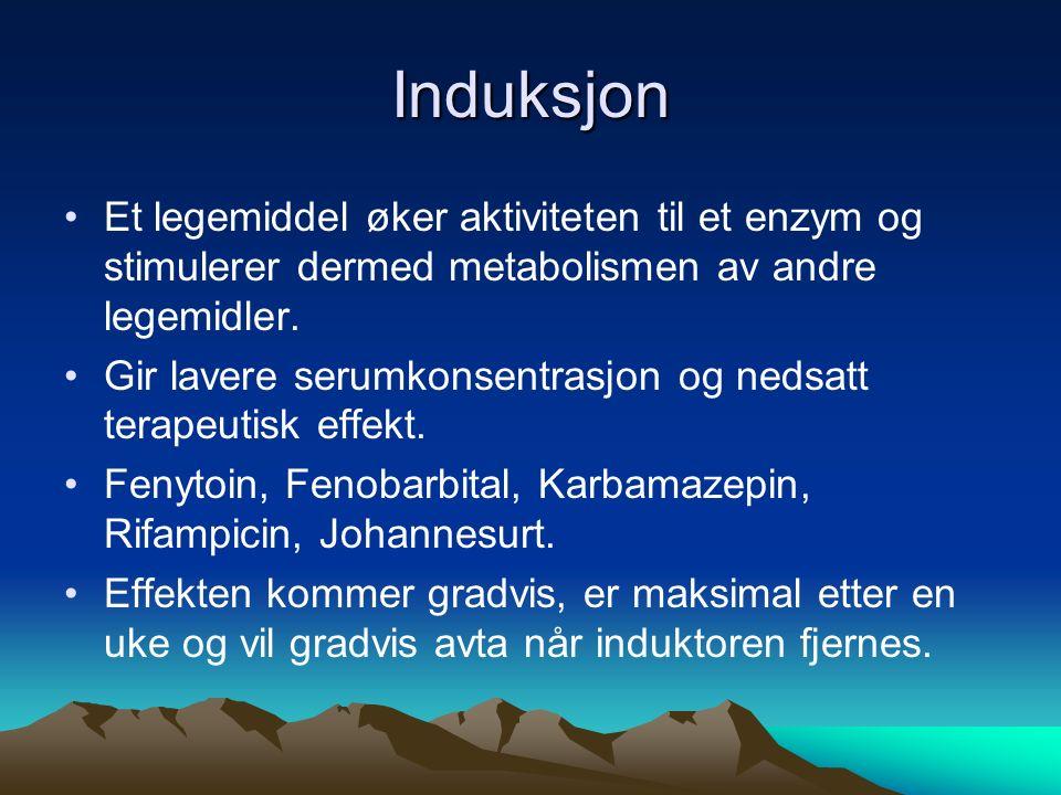 Induksjon Et legemiddel øker aktiviteten til et enzym og stimulerer dermed metabolismen av andre legemidler. Gir lavere serumkonsentrasjon og nedsatt