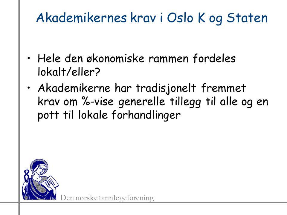 Den norske tannlegeforening Akademikernes krav i Oslo K og Staten Hele den økonomiske rammen fordeles lokalt/eller.