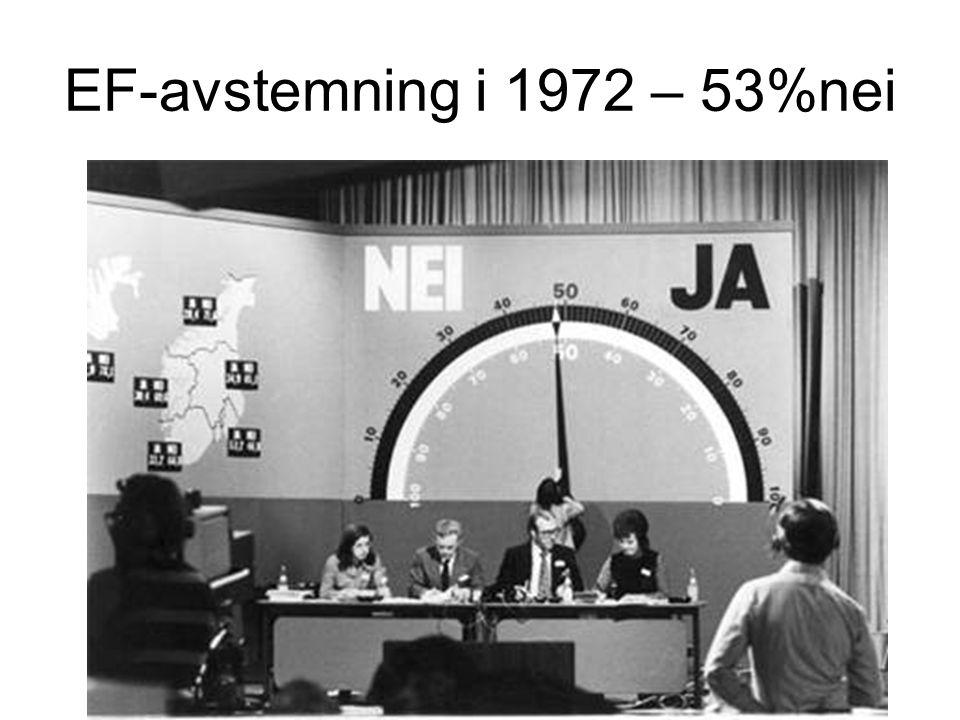 EF-avstemning i 1972 – 53%nei
