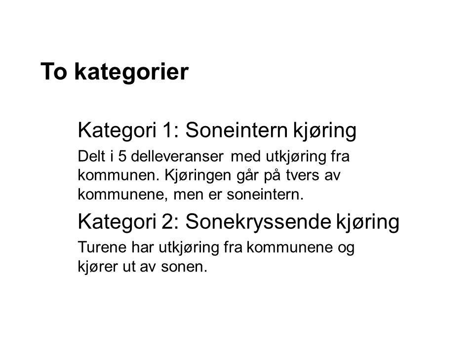 To kategorier Kategori 1: Soneintern kjøring Delt i 5 delleveranser med utkjøring fra kommunen.
