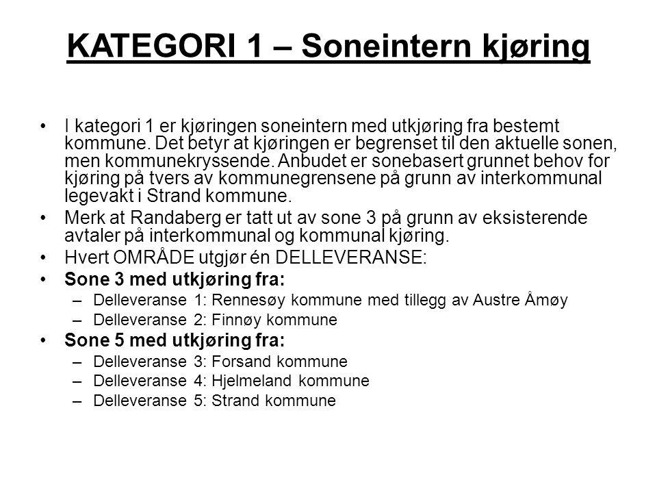 KATEGORI 1 – Soneintern kjøring I kategori 1 er kjøringen soneintern med utkjøring fra bestemt kommune.