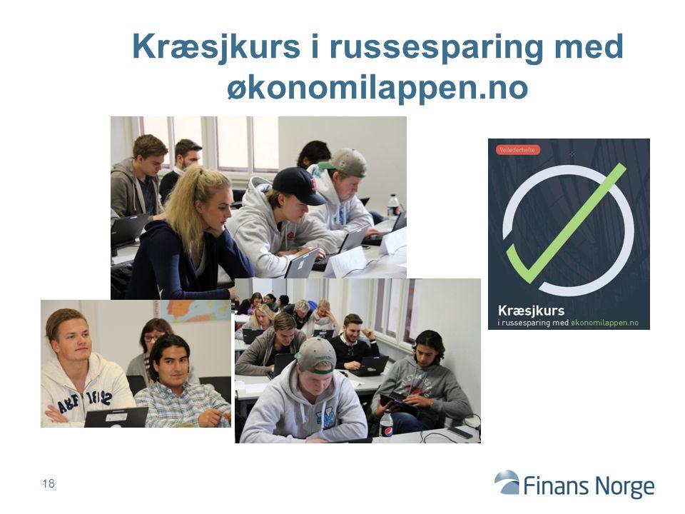 18 Kræsjkurs i russesparing med økonomilappen.no