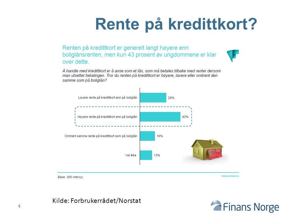 4 Rente på kredittkort Kilde: Forbrukerrådet/Norstat