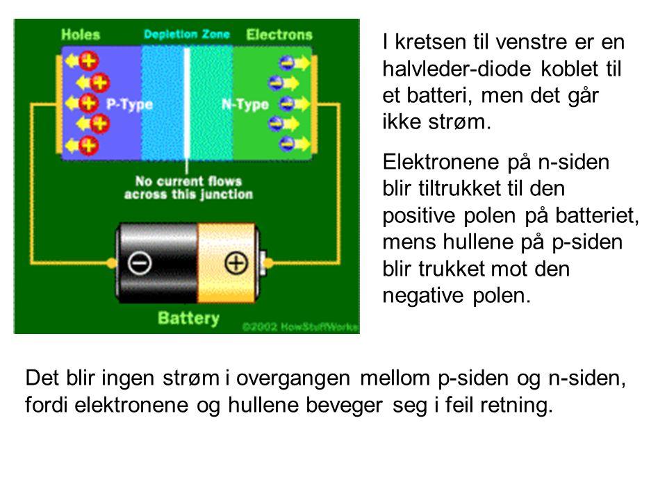 I kretsen til venstre er en halvleder-diode koblet til et batteri, men det går ikke strøm.