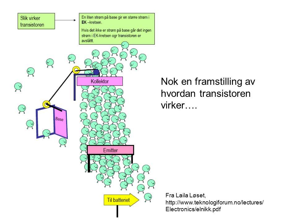 Fra Laila Løset, http://www.teknologiforum.no/lectures/ Electronics/elnikk.pdf Nok en framstilling av hvordan transistoren virker….