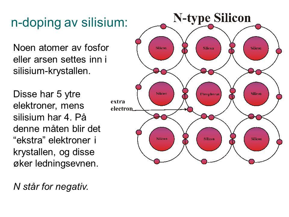 n-doping av silisium: Noen atomer av fosfor eller arsen settes inn i silisium-krystallen.