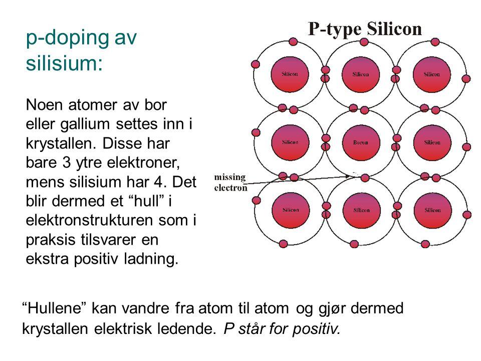 Dioden En diode er den enkleste formen for halvlederteknologi.