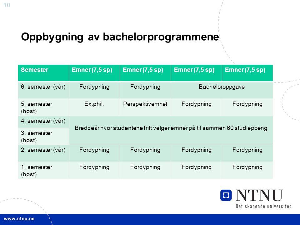 10 Oppbygning av bachelorprogrammene SemesterEmner (7,5 sp) 6.