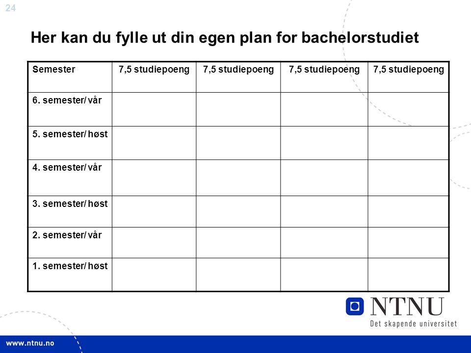 24 Her kan du fylle ut din egen plan for bachelorstudiet Semester7,5 studiepoeng 6.