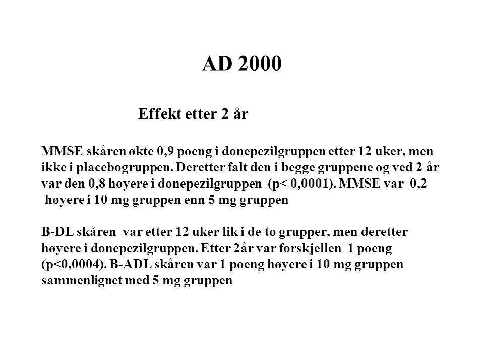 AD 2000 Effekt etter 2 år MMSE skåren økte 0,9 poeng i donepezilgruppen etter 12 uker, men ikke i placebogruppen.